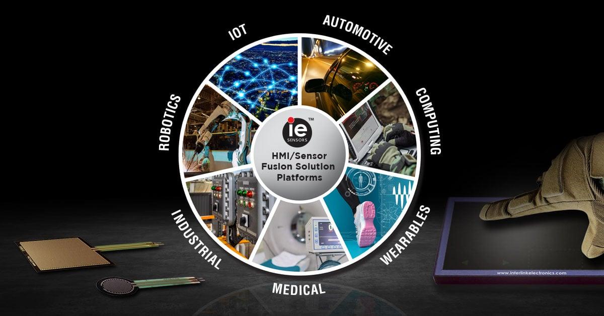 interlink-electronics-fsr-use