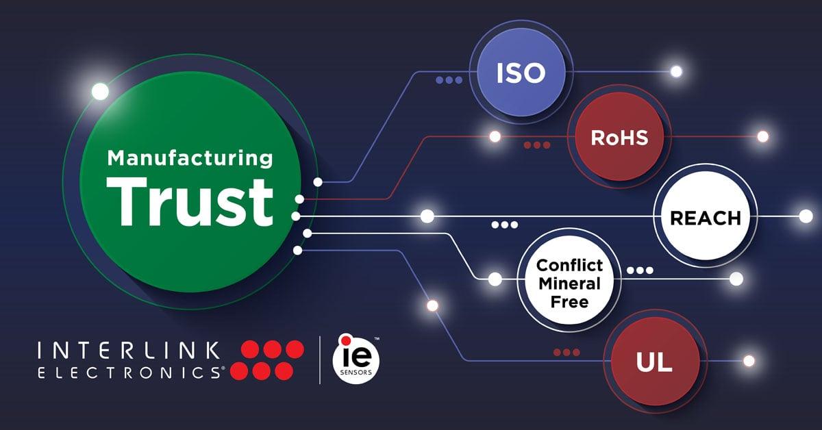 interlink-electronics-trust